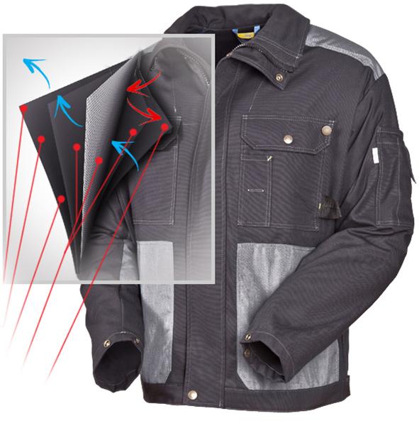 uniform-coat